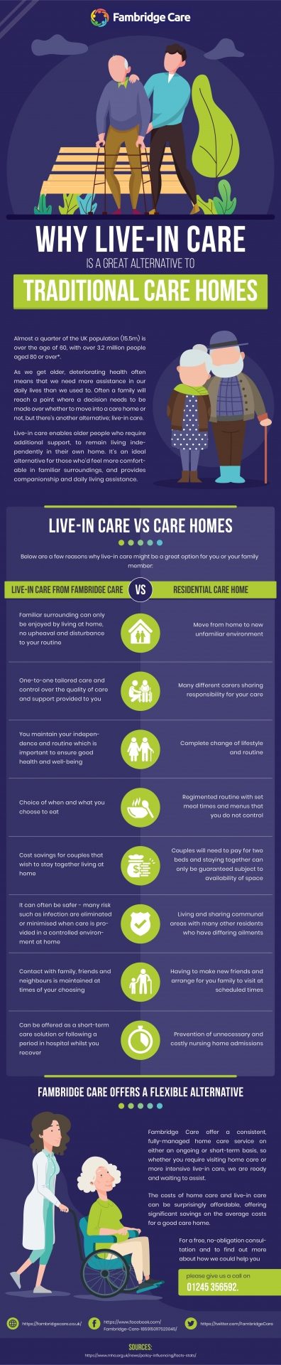Why Live-In Care is a great alternative to traditional care homes