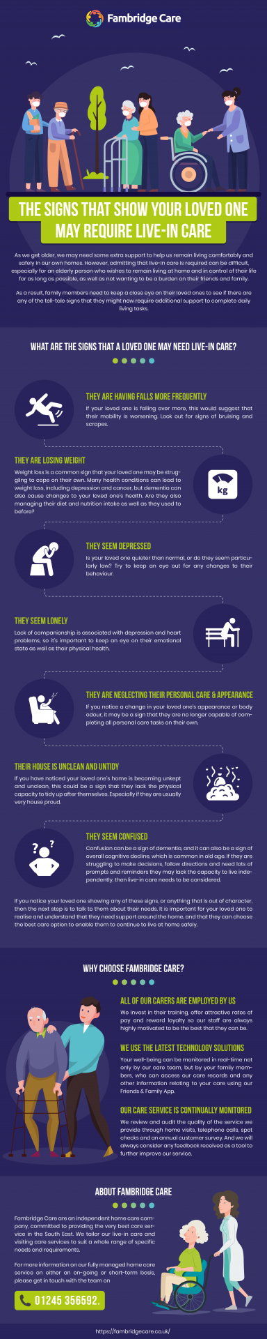 The signs that show your loved one may require live-in care